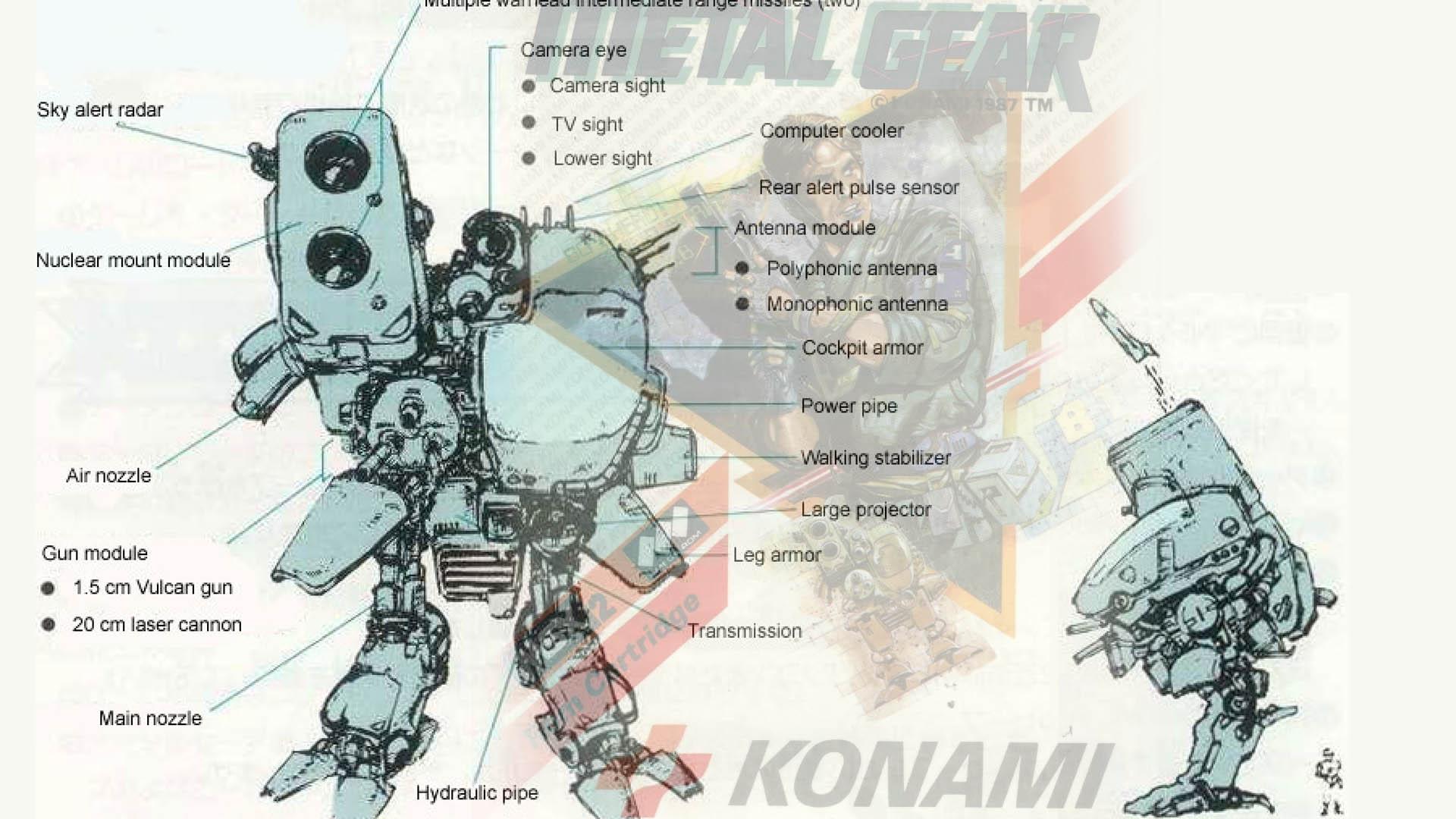 The anatomy of Metal Gear, part 1: On-site procurement | Retronauts